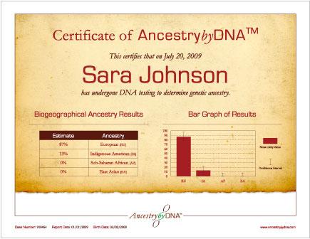 abd-certificate